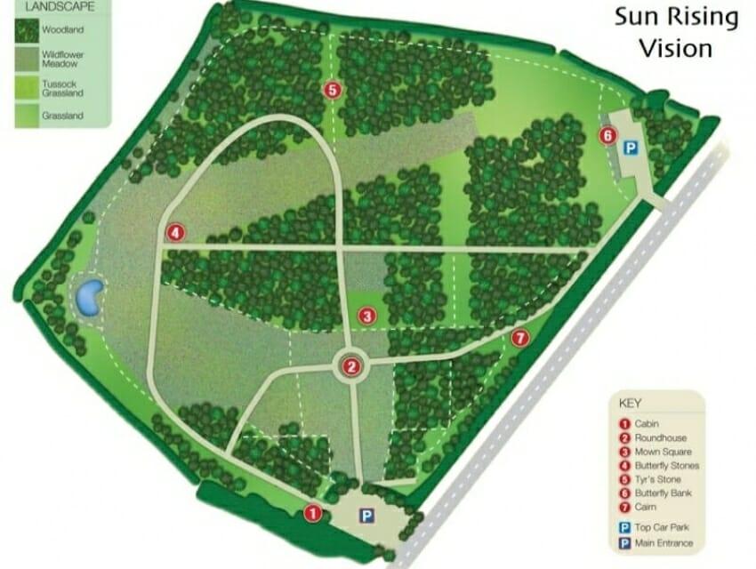 Sun Rising vision map.